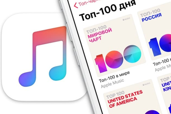iTunes Top 100 Russia